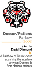 Doctor-Patient Report Thumbnail
